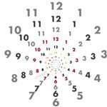 OYOOS ClockNumbers design