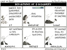 3/1/2010 - Definitions of eDiscovery