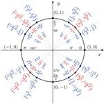 unit circle funny math geek