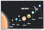 Car Keys Lost In Space