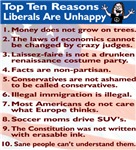 Top Ten Reasons Liberals are Unhappy
