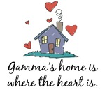 Gamma's Home is Where the Heart Is