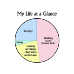 My Life at a Glance - Apparel