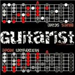 Guitarist Right-handed Cheat Shirt