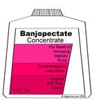 Banjopectate