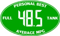Personal Best Mileage