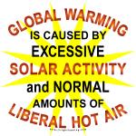 Global Warming?