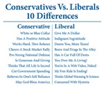 Conservatives Vs. Liberals 10 Differences