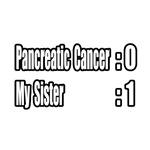 Pancreatic Cancer Scoreboard