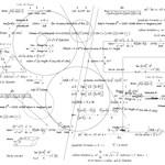 Math Bits