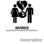 Divorce (CCQ)