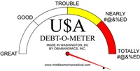Debt-o-Meter